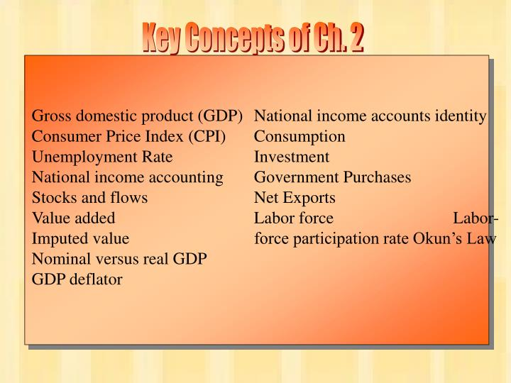 Key Concepts of Ch. 2