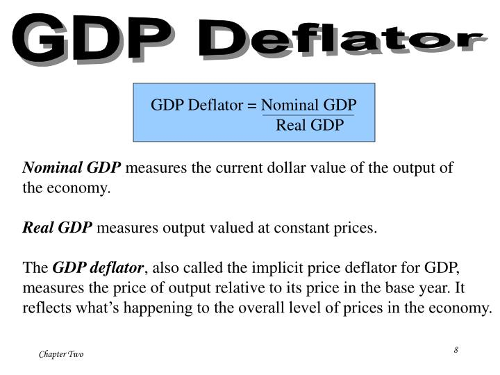 GDP Deflator = Nominal GDP