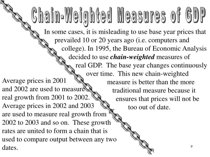 Chain-Weighted Measures of GDP