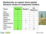 biodiversity on organic farms global literature review of comparison studies