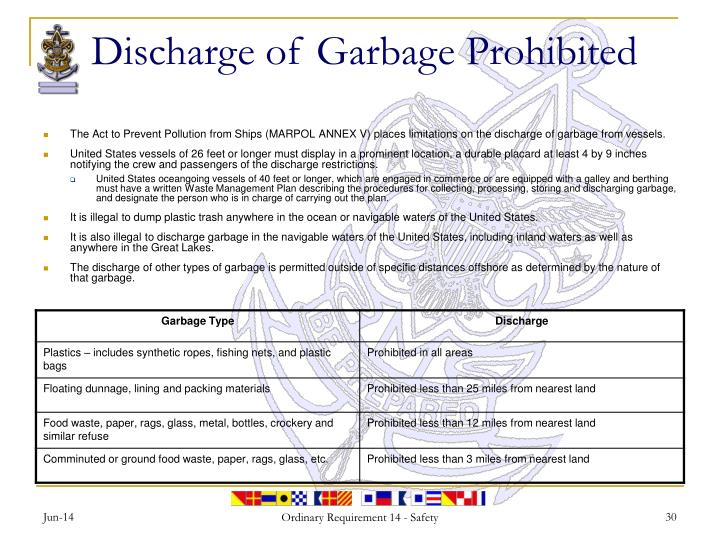 Discharge of Garbage Prohibited