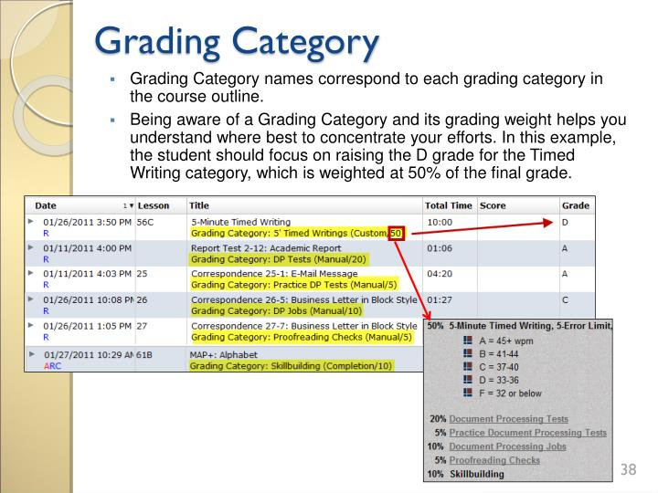 Grading Category