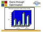 gains through optimisation1