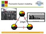 thameslink system modelling