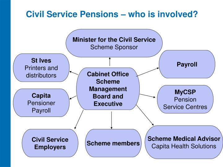 Civil Service Pensions – who is involved?