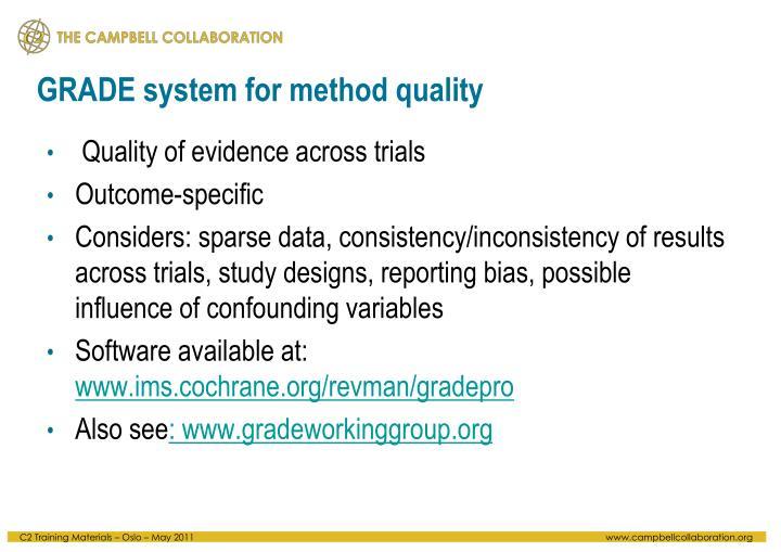 GRADE system for method quality