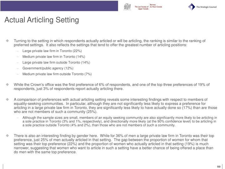 Actual Articling Setting