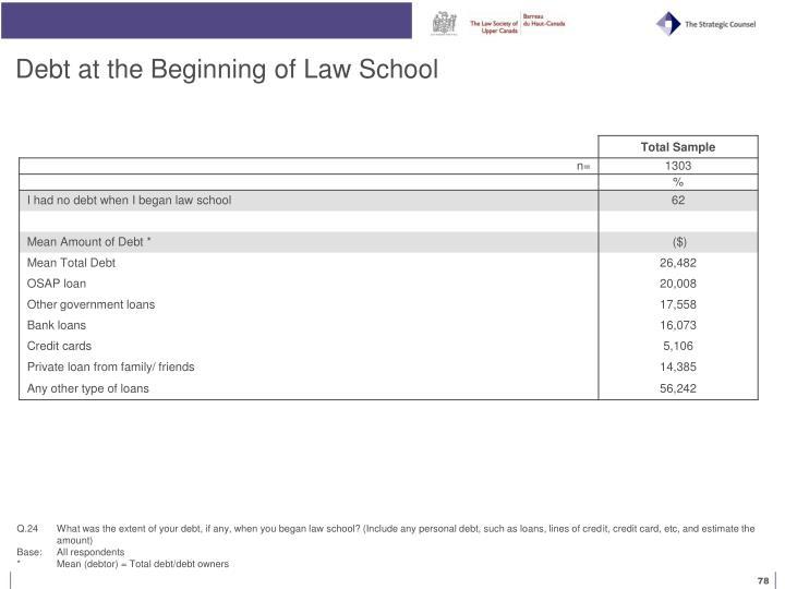 Debt at the Beginning of Law School