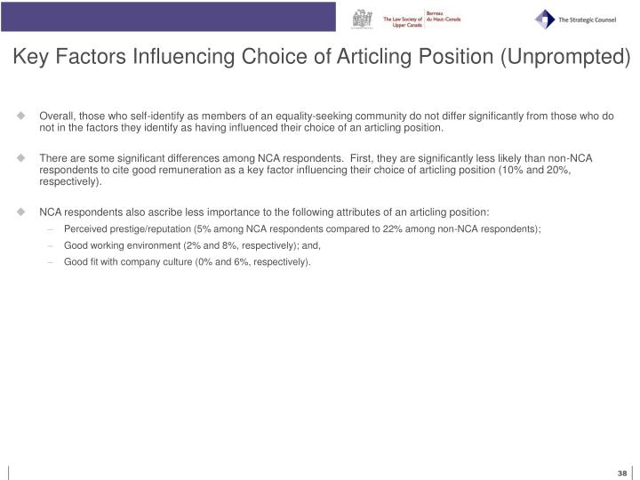 Key Factors Influencing Choice of Articling Position (Unprompted)
