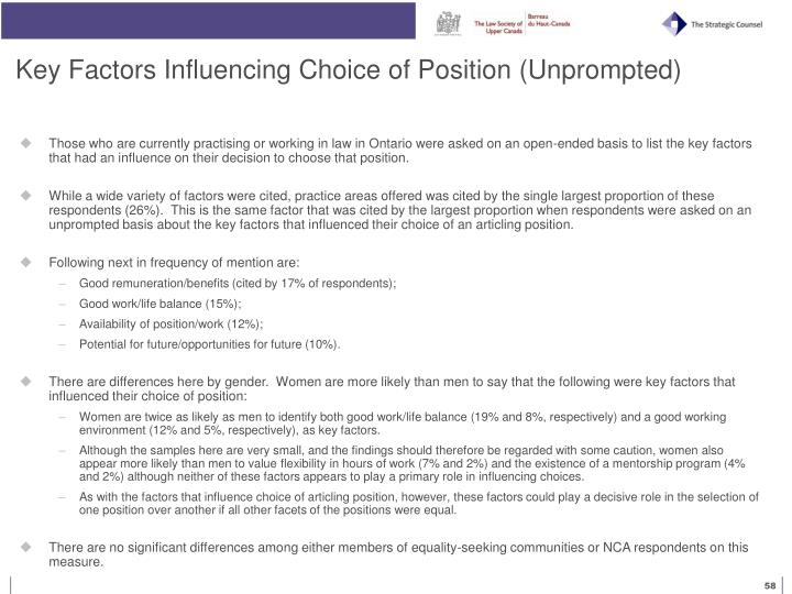 Key Factors Influencing Choice of Position (Unprompted)
