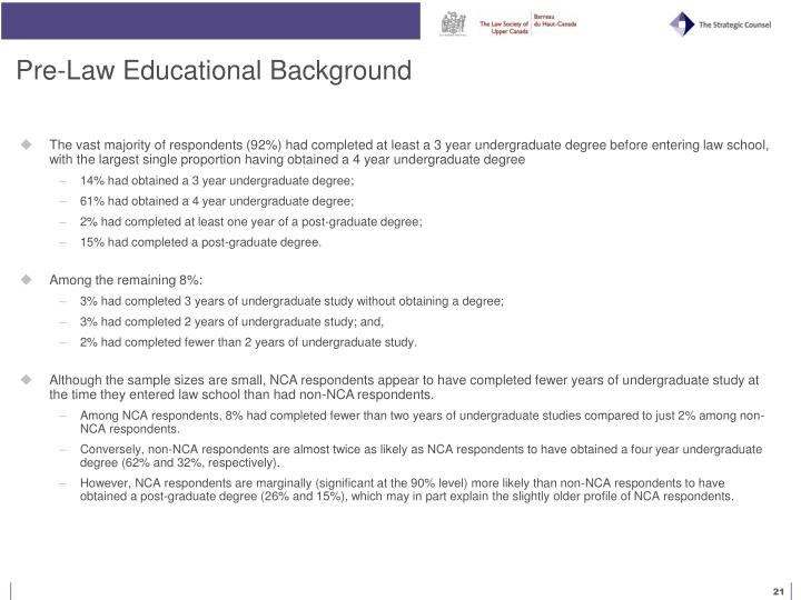 Pre-Law Educational Background