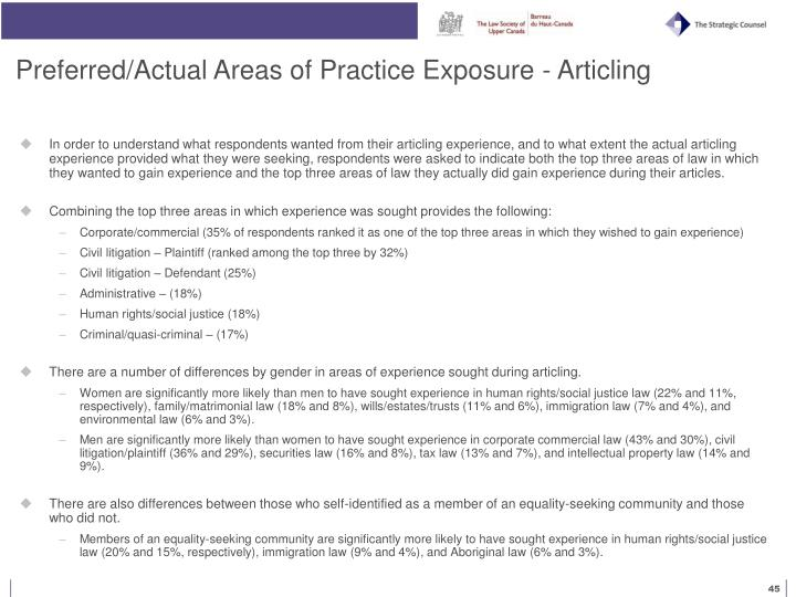 Preferred/Actual Areas of Practice Exposure - Articling
