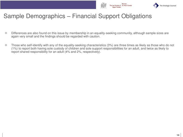 Sample Demographics – Financial Support Obligations