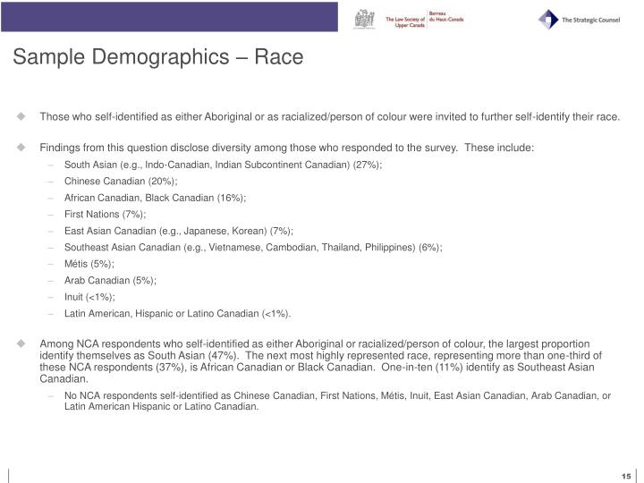 Sample Demographics – Race