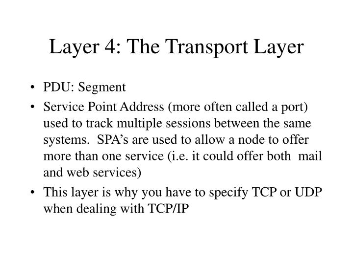 Layer 4: The Transport Layer