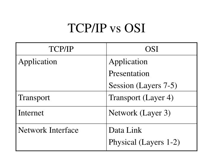TCP/IP vs OSI