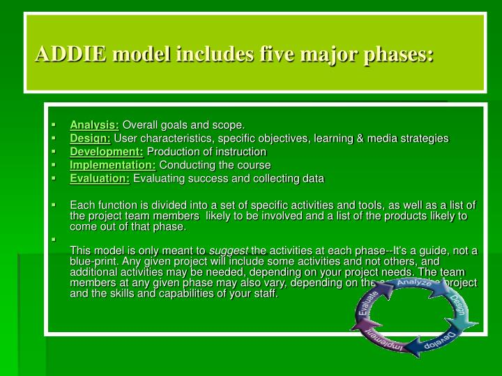 ADDIE model includes five major phases: