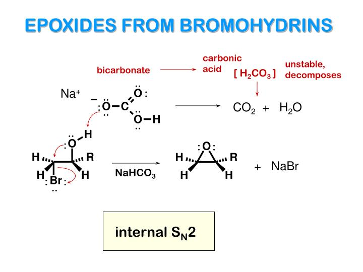 EPOXIDES FROM BROMOHYDRINS
