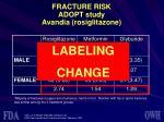 fracture risk adopt study avandia rosiglitazone