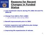 reasons for recent changes in funded status