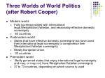 three worlds of world politics after robert cooper