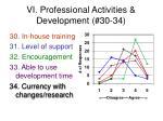 vi professional activities development 30 34
