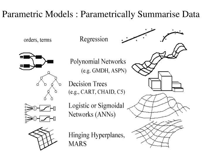 Parametric Models : Parametrically Summarise Data