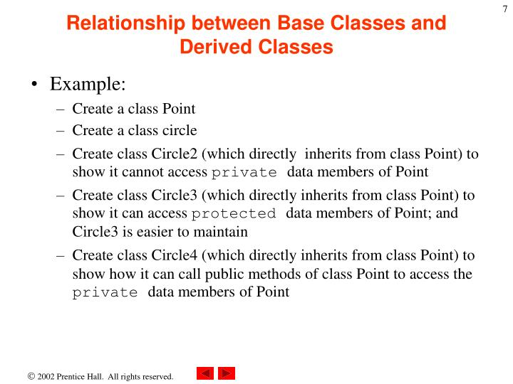 Relationship between Base Classes and Derived Classes