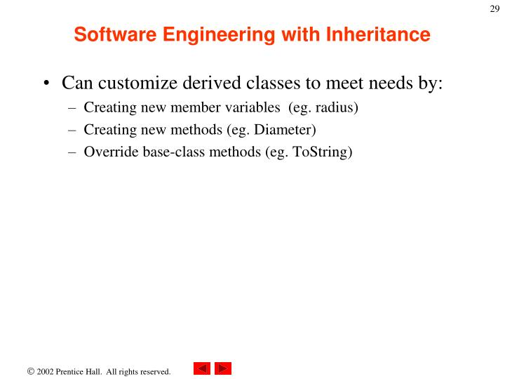 Software Engineering with Inheritance