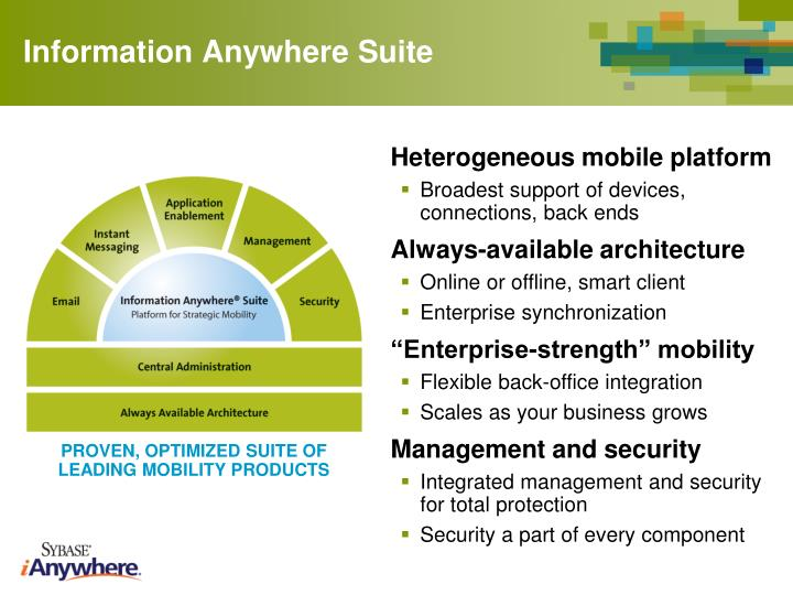 Information Anywhere Suite
