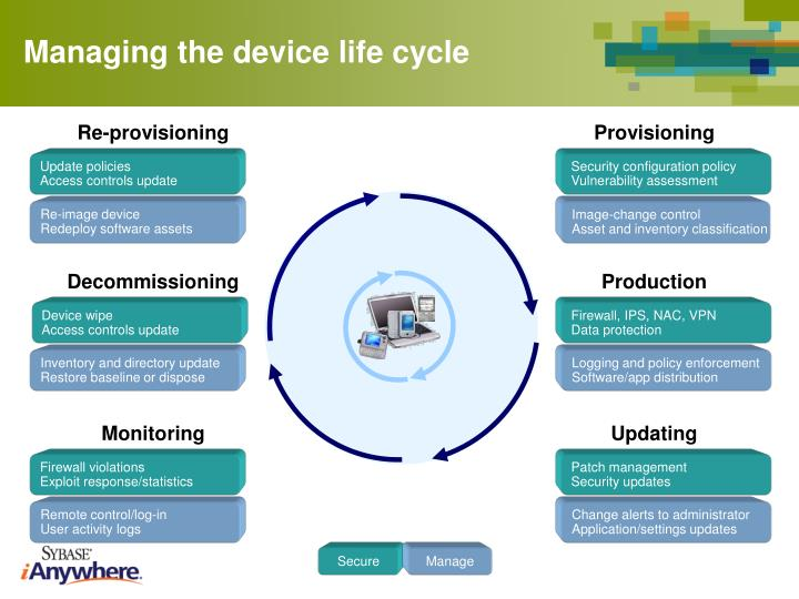 Managing the device life cycle