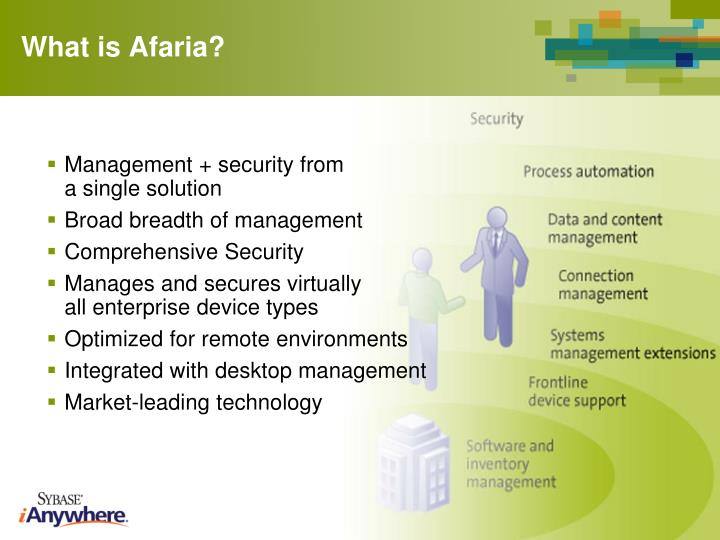 What is Afaria?
