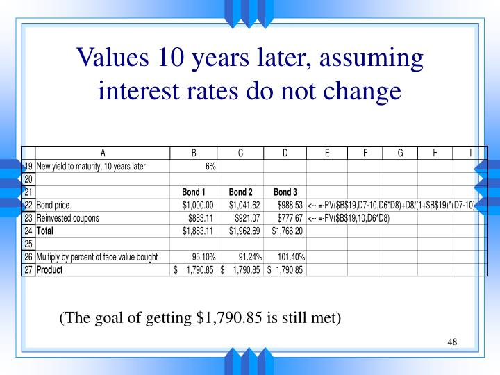 Values 10 years later, assuming interest rates do not change