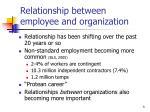 relationship between employee and organization