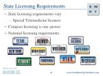state licensing requirements