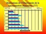 r alisations de l observatoire de la consommation alimentaire 7 7