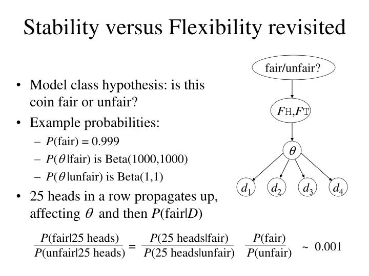 Stability versus Flexibility revisited