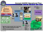 current gadss operational flow