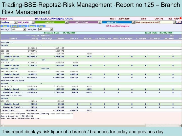 Trading-BSE-Repots2-Risk Management -Report no 125 – Branch Risk Management