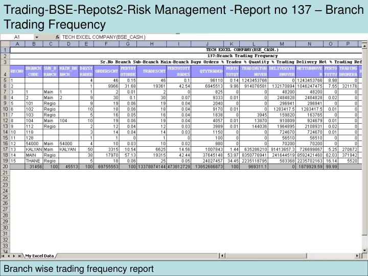 Trading-BSE-Repots2-Risk Management -Report no 137 – Branch Trading Frequency