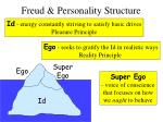freud personality structure1