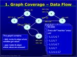 1 graph coverage data flow