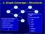 1 graph coverage structural