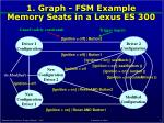 1 graph fsm example memory seats in a lexus es 300