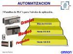 automatizacion2