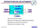 estructura de un automata