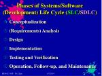 phases of systems software development life cycle slc sdlc