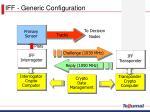 iff generic configuration