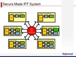 secure mode iff system1