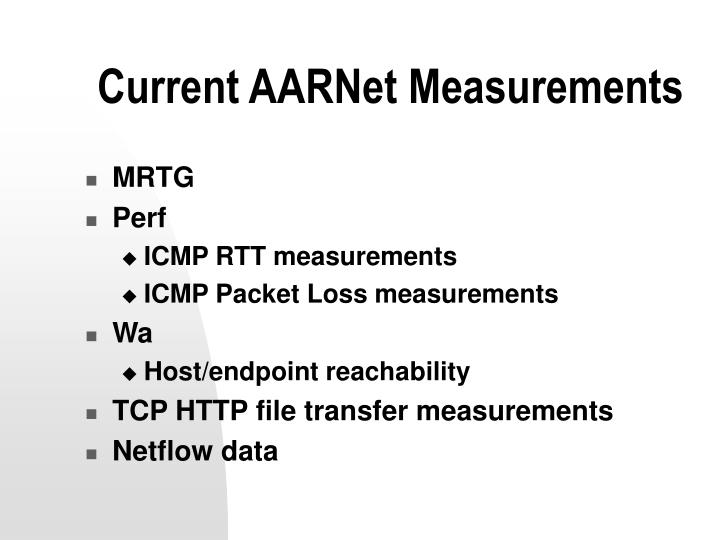 Current AARNet Measurements